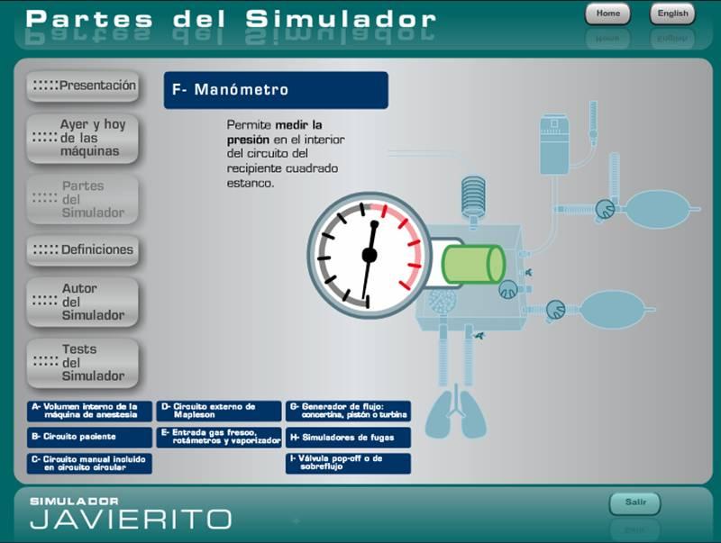 Circuito Y Sus Partes : Ventilación mecánica y anestesia máquina